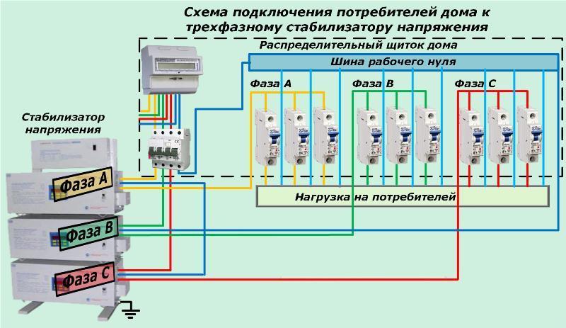 Стабилизатор напряжения для коттеджа какой выбрать сделать сварочный аппарат блока питания
