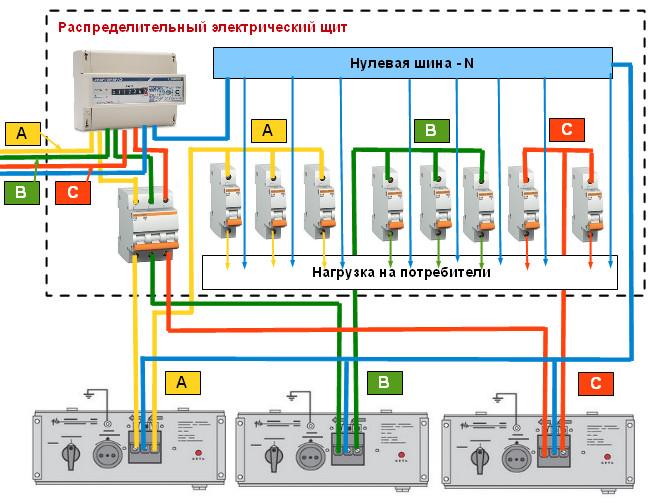 Подключение стабилизатора напряжения в щиток сварочный инвертор аппарат циклон